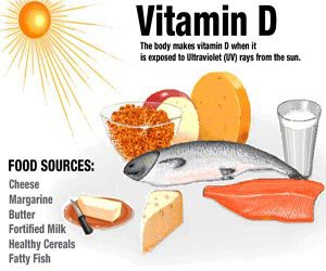 Best Vitamin D Foods