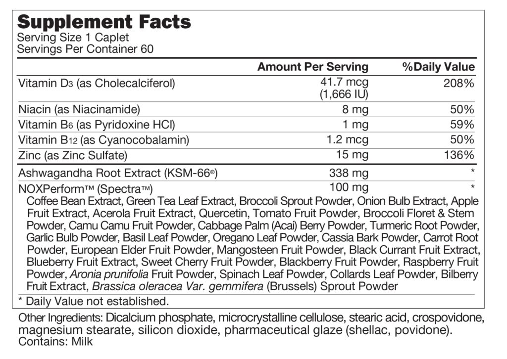 ageless_male_max_ingredients