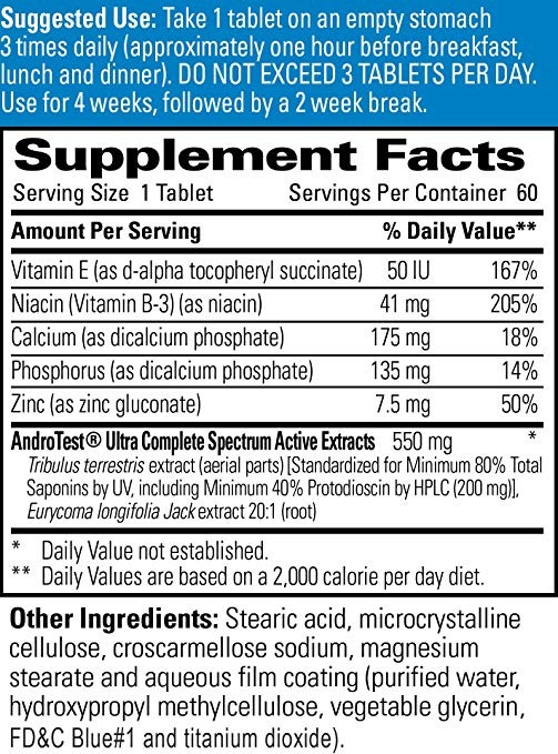 AndroTest Ingredients Label