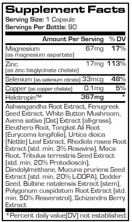 Halotropin Ingredients Label