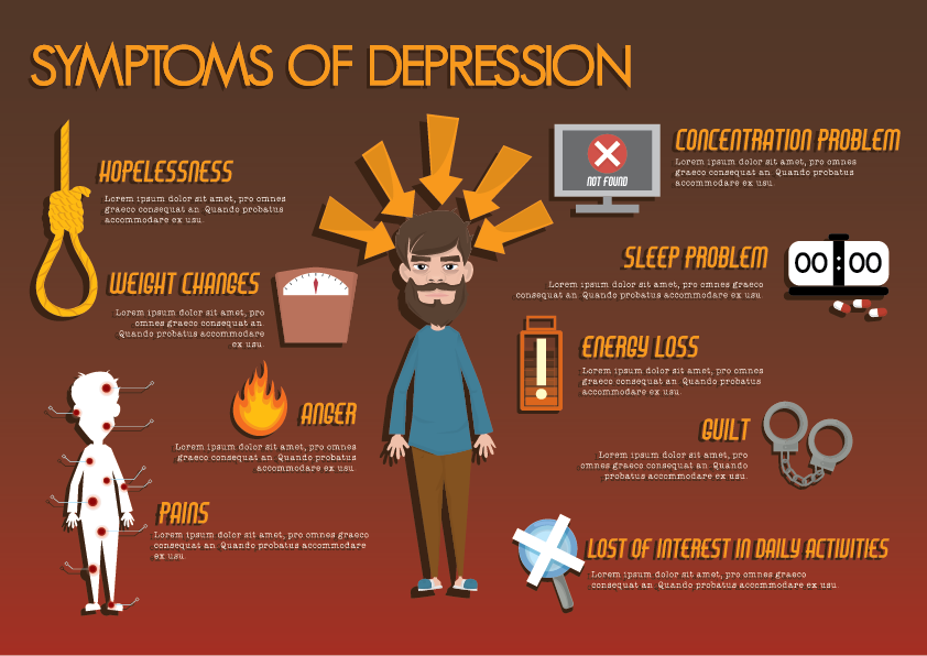 Will Low Testosterone Cause Depression